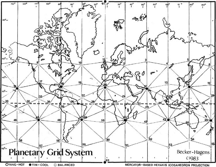 planetary grid